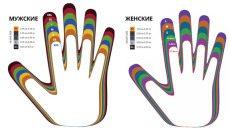 Определение размеров перчаток - универсальный способ
