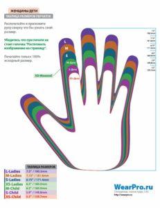 Универсальная таблица размеров женских и детских перчаток