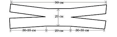 Стандартные размеры ватно-марлевой повязки