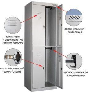Металлические шкафы и спецодежда