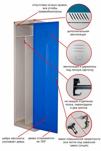 Металлические шкафы для спецодежды: конструктивные особенности