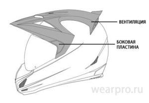 Схема шлема для квадроцикла