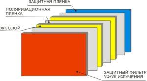 Критерии отбора светофильтра