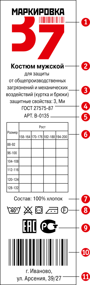 Обозначения на одежде по уходу: особенности разных тканей: этикетка