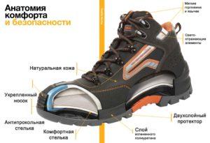 Структура зимней обуви