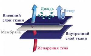 odevayemsya-na-zimu-teplaya-shuba-dobrotnaya-obuv-i-termobelye444445546-4
