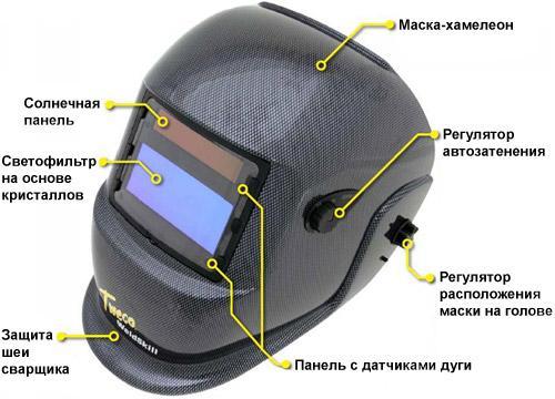 Структура маски хамелеон