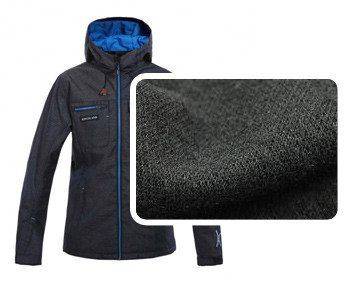 Утеплитель для одежды термолайт